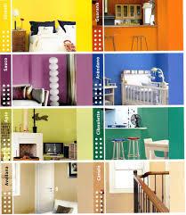 colores para el interior de casas