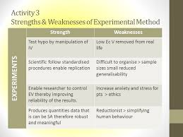 Sample Of Strength And Weaknesses Strengths And Weaknesses Of Experimentation Psychology Essay