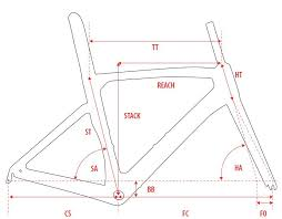 Bicycle Size Chart Bike Size Chart Infographic Get The Right Size In 2 Minutes