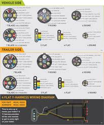 dodge 7 pole trailer wiring diagram data with plug releaseganji net 7 pole flat trailer wiring diagram dodge 7 pole trailer wiring diagram data with plug