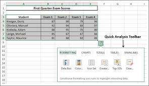 Excel Data Analysis Quick Analysis Tutorialspoint