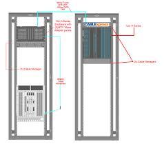patch panel wiring diagram wiring diagram