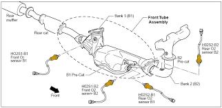 1996 2004 infiniti i30 i35 o2 sensor identification and location