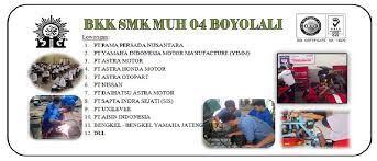 Perbaikan jalur kereta api yang longsor di. Bkk Smk Muh 04 Boyolali Facebook