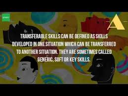 Define Transferable Skills What Is The Definition Of Transferable Skills Youtube