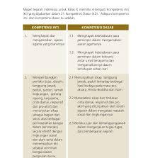 Soal uji kompetensi bahasa indonesia tulisan ini berbentuk pilihan ganda, dengan bermaterikan sama, dengan contoh soal essay bahasa indonesia kelas 10 semester 1 kurikulum 2013 beserta jawabannya bagian pertama, yaitu tentang teks laporan hasil observasi. Kunci Jawaban Sejarah Indonesia Kelas 10 Kurikulum 2013 Seputar Sejarah