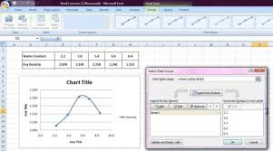 Soil Compaction Chart How To Make Compaction Curve In Excel Spreadsheet Hubpages