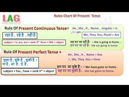 Tenses In Hindi Chart Download Mp3 Tenses Rules Chart In Hindi 2018 Free