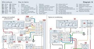 peugeot 807 radio wiring diagram residential electrical symbols \u2022 peugeot 1007 sliding door wiring diagram peugeot 1007 2004 2006 radio wiring diagrams peugeot free wiring rh dcot org car radio wiring