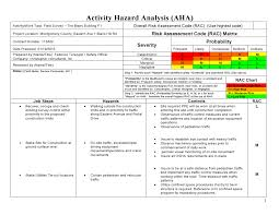 Job Task Analysis Template Analysis Job Safety Analysis Template 24