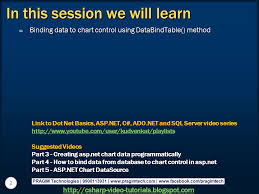 Sql Server Net And C Video Tutorial Chart Databindtable