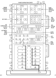 99 jeep wrangler fuse box wiring diagram sys
