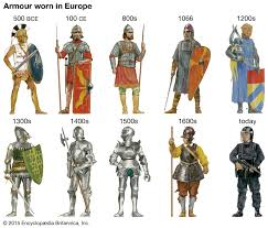 Light Plate Armor Armour History Types Definition Facts Britannica