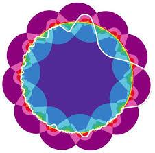 venn diagram drawer discover the beauty of extreme venn diagrams new scientist