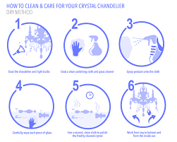 how to clean and care for your crystal chandelier dry method