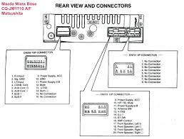 audi allroad wiring diagram wiring library audi a6 fuse box 2014 at Audi A6 Fuse Box