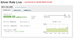 Silver Rate Today Mcx Silver Rate Today