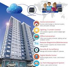 building based on sustainable energy efficient construction and building use can be realized with intelligent integral building automation