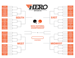 A March Madness Style College Football Playoff Bracket Would