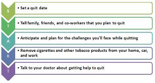 soukya tobacco start your stop smoking plan start