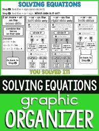 have students who struggle with solving equations with variables on one side or both sides