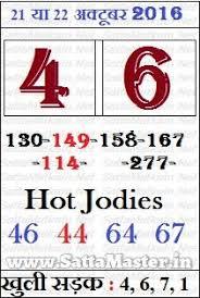 Mumbai Game Chart Satta Matka Chart Chart Numbers Fancy Numbers