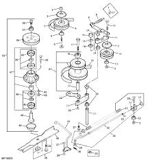 John deere push mower parts diagram agendadepaznarino