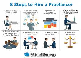 Free Freelancer How To Hire Freelancers In 8 Steps Free Contract