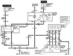 ford f250 ac fuse box layout questions answers pictures ac relay for f150 fuse box diagrams