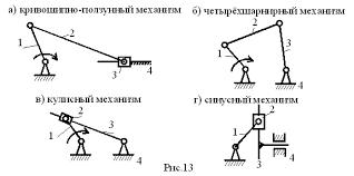 Виды механизмов и их структурные схемы скачать лекцию  Виды механизмов и их структурные схемы скачать лекцию скачать реферат Студенческий портал ru