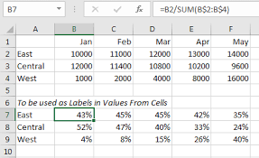 Excel Clustered Column Chart With Percent Of Month