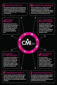 become a centre cmi epinfographic