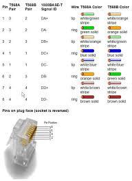 cat6 poe wiring diagram cat6 image wiring diagram tiaeia 568 c 2 cat 6 wiring diagram jodebal com on cat6 poe wiring diagram