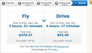Travel Cost Calculator Cost Vs Conscience A Travel Calculator The New York Times