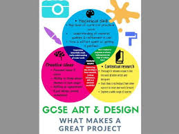 Artist Venn Diagram What Makes A Great A Level Art Project Venn Diagram Poster For Display Or Handout