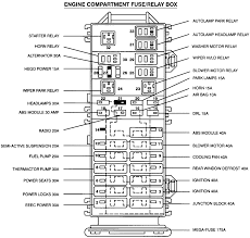 1998 ford taurus se fuse box 1998 wiring diagrams online