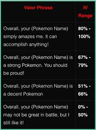 New Appraisal Chart To Help In Pokemon Go Album On Imgur