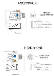 standard headphone jack steinair inc Phone Audio Jack Wiring 3.5 mm Audio Jack Wiring