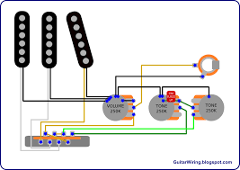 the guitar wiring blog diagrams and tips american standard vs this guitar wiring presents the common way of modern fender strat electronics there are three 250k pots one volume and two tone