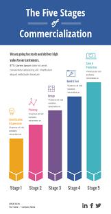 500 Free Infographic Design Templates Visme