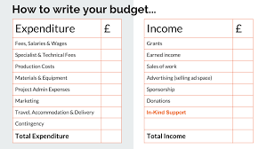 Writing Budgets For Arts Or Community Projects Visual Arts