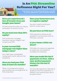Fha Streamline Refinance Fha Refinance Guidelines Rates