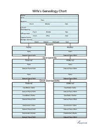Wifes Genealogy Chart Download And Print Pdf File