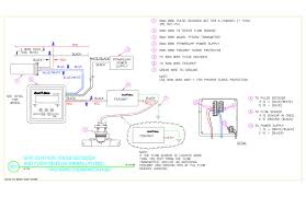 rain bird cad detail drawings sitecontrol central control system dwg · dxf · jpg flow sensor wiring