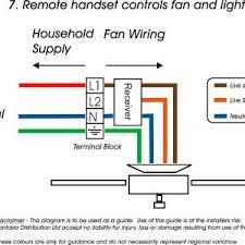 hunter fan wiring diagram sample pdf 4 wire ceiling fan switch ceiling fan internal wiring diagram pdf hunter fan wiring diagram sample pdf 4 wire ceiling fan switch wiring diagram unique hunter fan