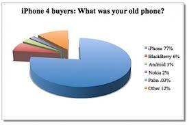 Social Media Pie Chart 2014 The Fun Of Social Media Justin Mcafee