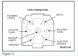 seven wire trailer plug diagram 7 harness 5 6 wiring diagrams medium size of seven way trailer plug wiring diagram 4 prong wire pin harness truck 7