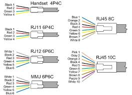 rj45 wiring diagram wiring diagram rj12 wiring diagram electronic circuit modular telephone