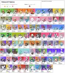 Pokemon Starters Evolution Online Charts Collection