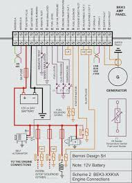 gfci wiring diagram eromania GFCI Outlet Wiring with Switch gfci wiring schematic beautiful ground fault circuit interrupter diagram fresh latest types dia